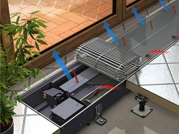 внутрипольные водяные конвекторы